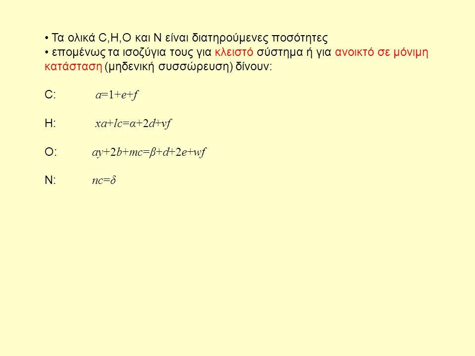 Τα ολικά C,H,O και N είναι διατηρούμενες ποσότητες