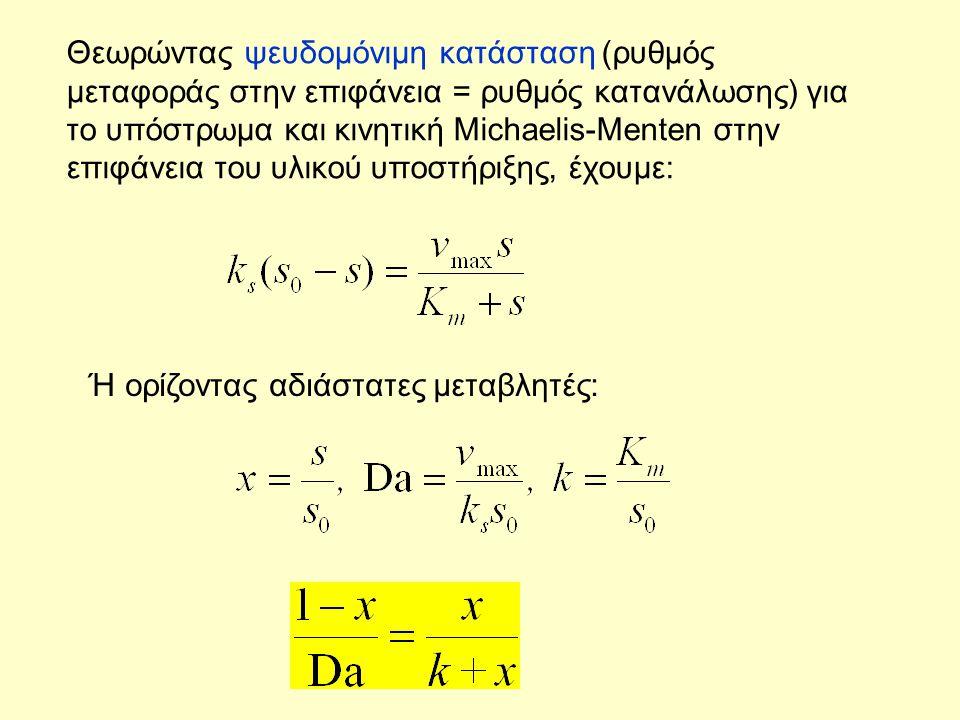 Θεωρώντας ψευδομόνιμη κατάσταση (ρυθμός μεταφοράς στην επιφάνεια = ρυθμός κατανάλωσης) για το υπόστρωμα και κινητική Michaelis-Menten στην επιφάνεια του υλικού υποστήριξης, έχουμε: