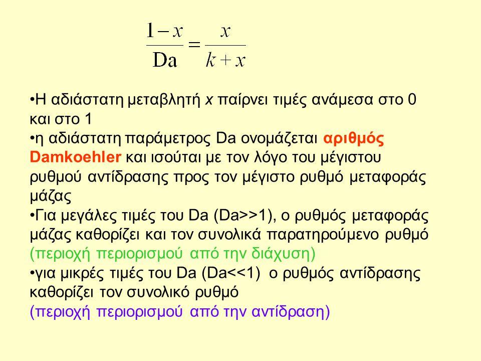 Η αδιάστατη μεταβλητή x παίρνει τιμές ανάμεσα στο 0 και στο 1
