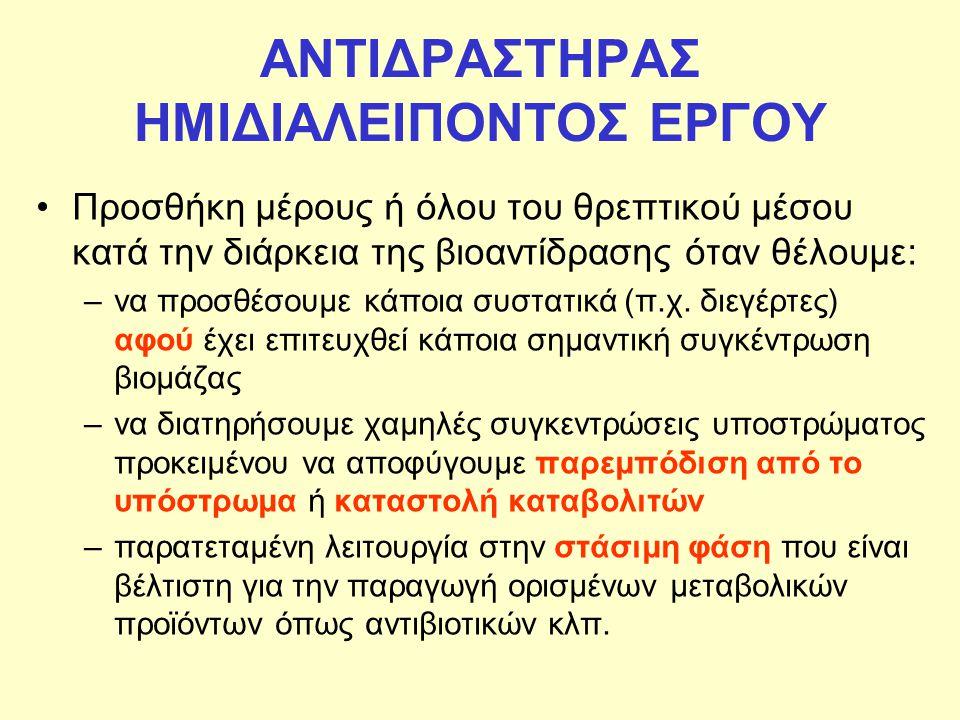 ΑΝΤΙΔΡΑΣΤΗΡΑΣ ΗΜΙΔΙΑΛΕΙΠΟΝΤΟΣ ΕΡΓΟΥ