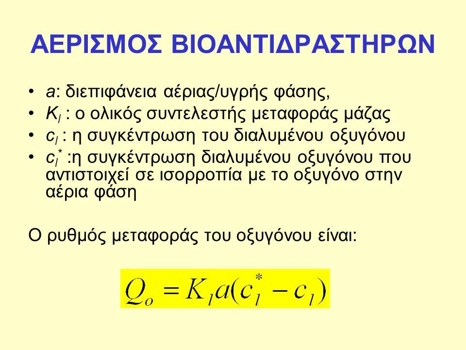 ΑΕΡΙΣΜΟΣ ΒΙΟΑΝΤΙΔΡΑΣΤΗΡΩΝ