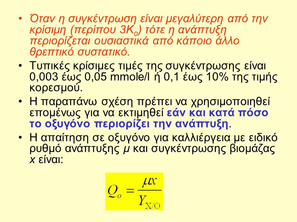 Όταν η συγκέντρωση είναι μεγαλύτερη από την κρίσιμη (περίπου 3Κο) τότε η ανάπτυξη περιορίζεται ουσιαστικά από κάποιο άλλο θρεπτικό συστατικό.