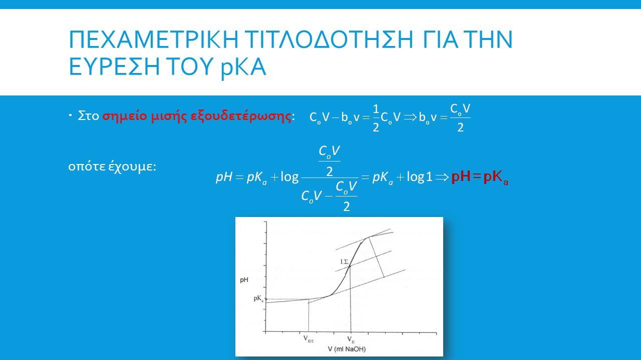 Πεχαμετρικη τιτλοδοτηση για την ευρεση του pKa