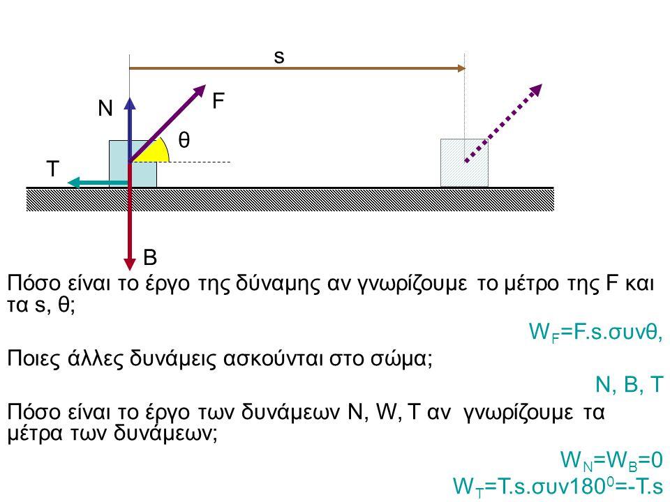 s F. N. θ. T. Β. Πόσο είναι το έργο της δύναμης αν γνωρίζουμε το μέτρο της F και τα s, θ; WF=F.s.συνθ,