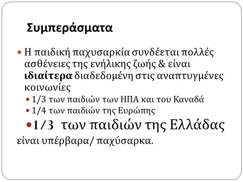1/3 των παιδιών της Ελλάδας