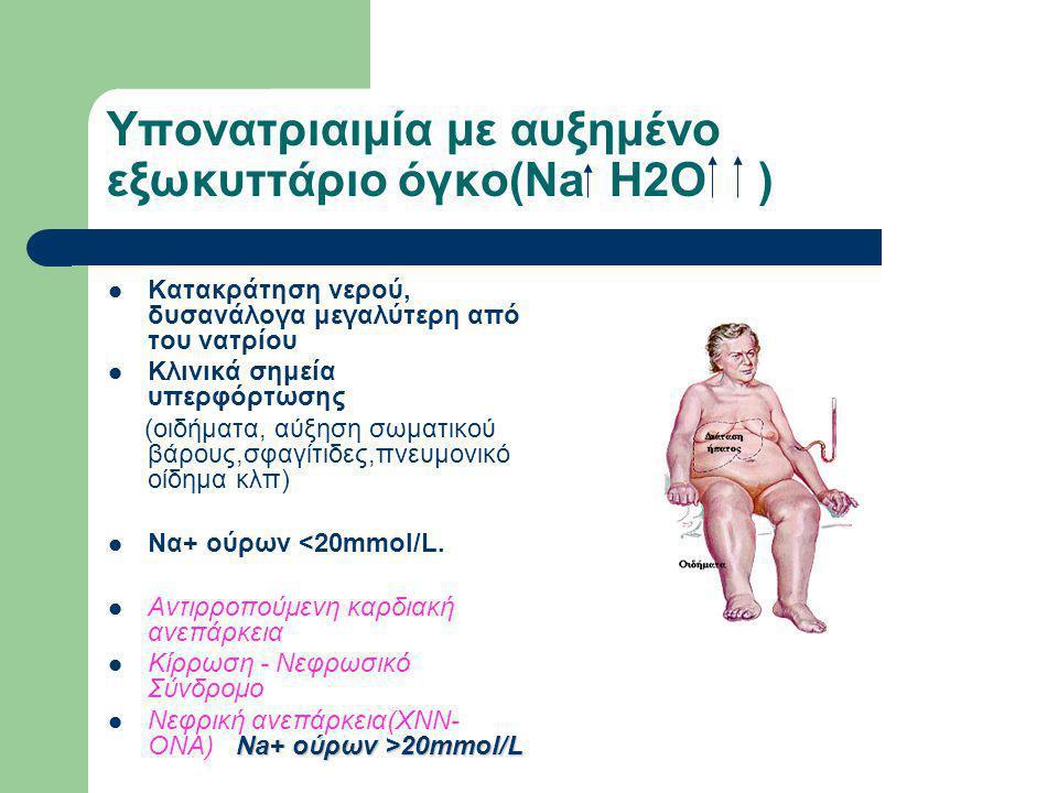 Υπονατριαιμία με αυξημένο εξωκυττάριο όγκο(Νa H2O )