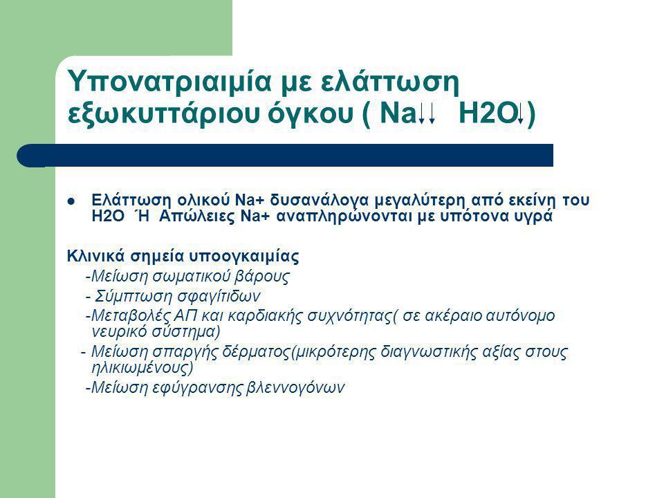 Υπονατριαιμία με ελάττωση εξωκυττάριου όγκου ( Na H2O )