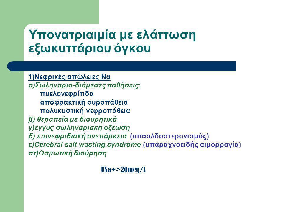 Υπονατριαιμία με ελάττωση εξωκυττάριου όγκου