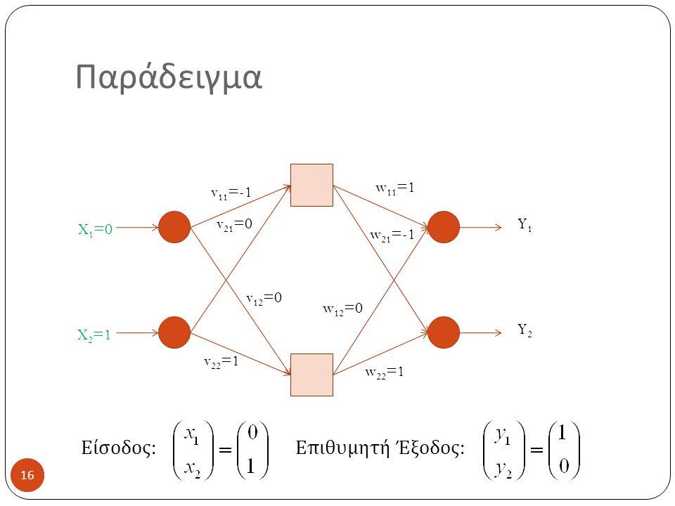 Παράδειγμα Είσοδος: Επιθυμητή Έξοδος: w11=1 v11=-1 v21=0 Y1 X1=0