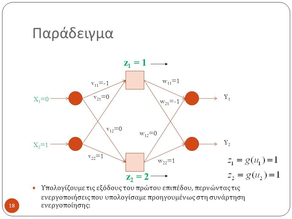 Παράδειγμα Υπολογίζουμε τις εξόδους του πρώτου επιπέδου, περνώντας τις ενεργοποιήσεις που υπολογίσαμε προηγουμένως στη συνάρτηση ενεργοποίησης: