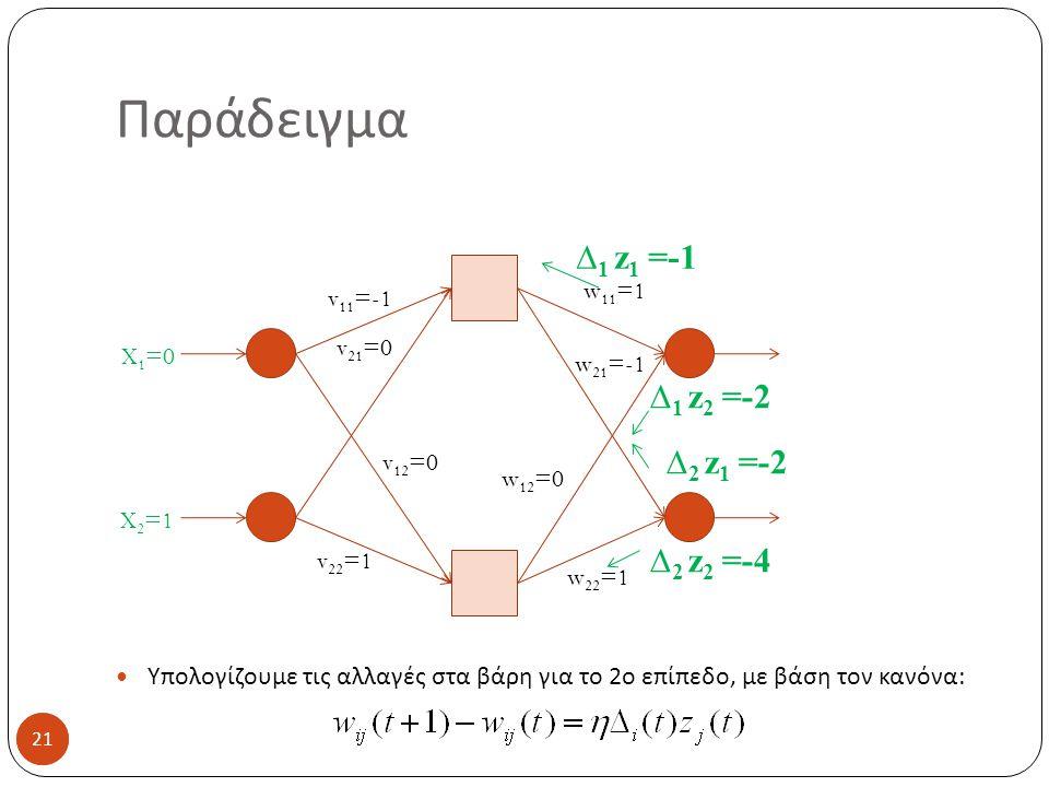 Παράδειγμα D1 z1 =-1 D1 z2 =-2 D2 z1 =-2 D2 z2 =-4 w11=1 v11=-1 v21=0