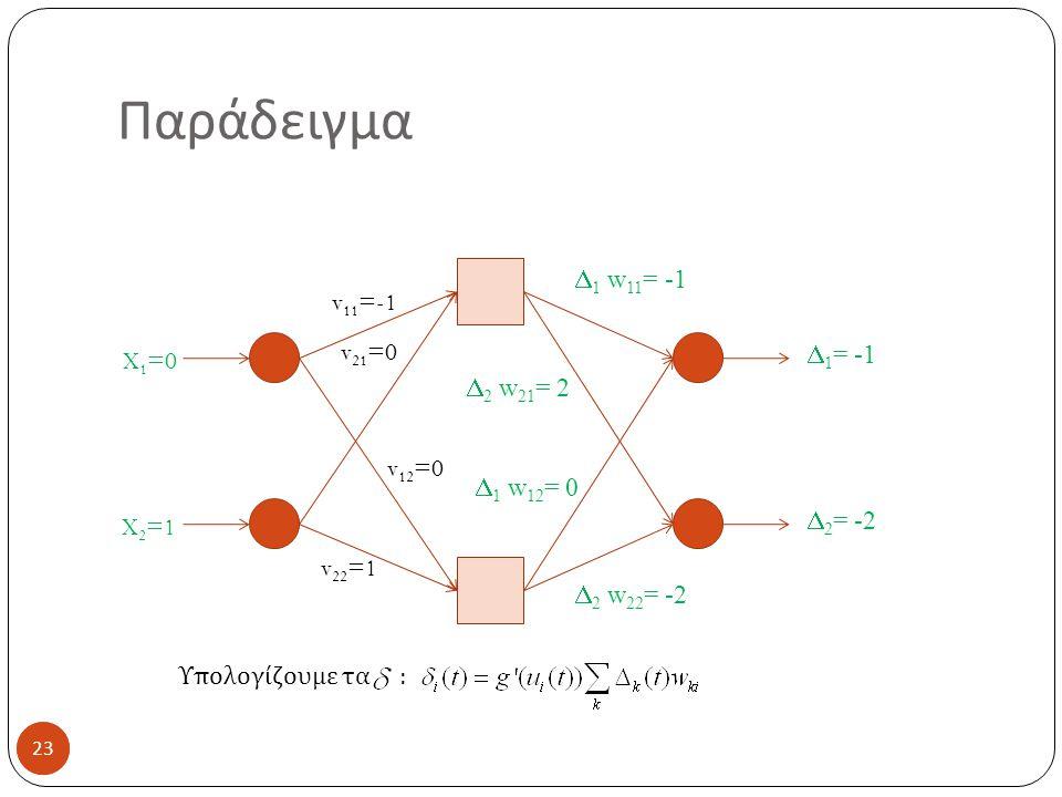 Παράδειγμα D1 w11= -1 v11=-1 v21=0 D1= -1 X1=0 D2 w21= 2 v12=0