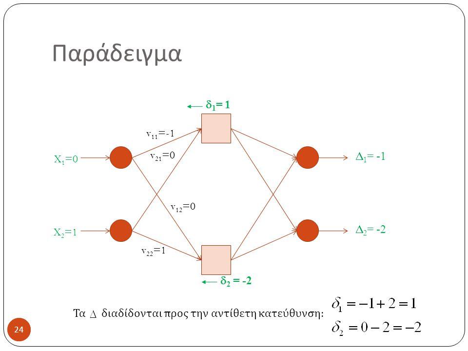 Παράδειγμα d1= 1 v11=-1 v21=0 D1= -1 X1=0 v12=0 D2= -2 X2=1 v22=1