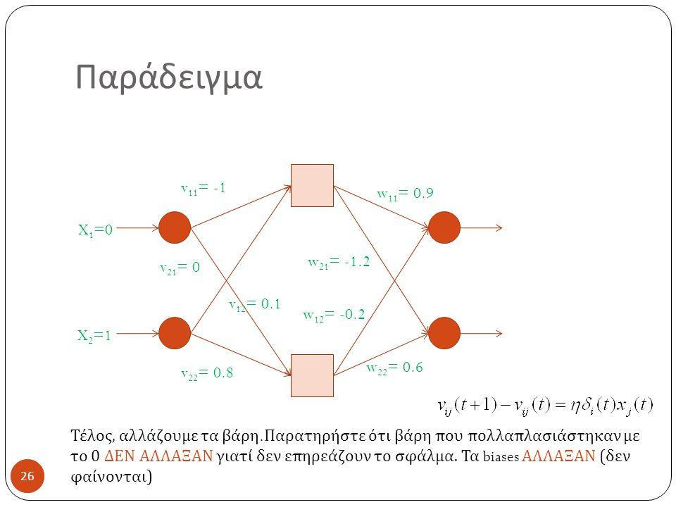 Παράδειγμα v11= -1 w11= 0.9 X1=0 w21= -1.2 v21= 0 v12= 0.1 w12= -0.2