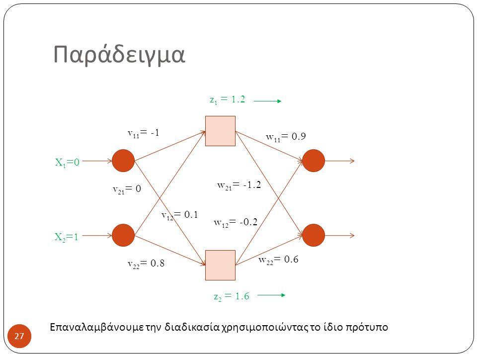 Παράδειγμα z1 = 1.2 v11= -1 w11= 0.9 X1=0 w21= -1.2 v21= 0 v12= 0.1