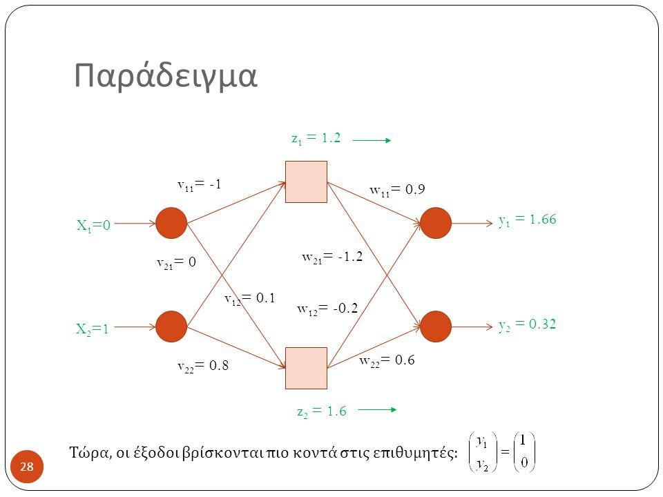 Παράδειγμα z1 = 1.2 v11= -1 w11= 0.9 y1 = 1.66 X1=0 w21= -1.2 v21= 0