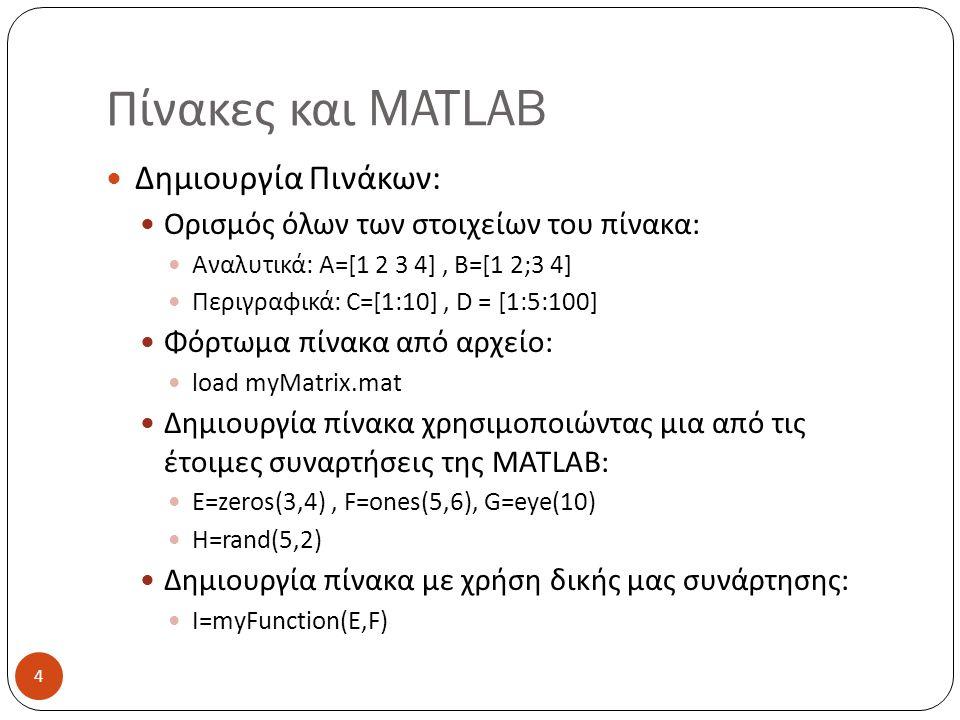 Πίνακες και MATLAB Δημιουργία Πινάκων: