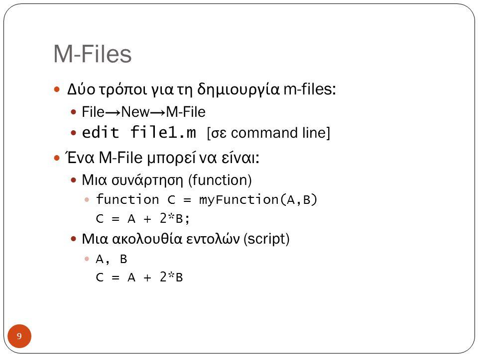 M-Files Δύο τρόποι για τη δημιουργία m-files: