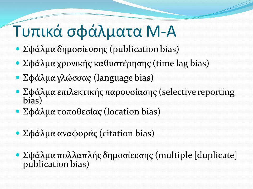 Τυπικά σφάλματα Μ-Α Σφάλμα δημοσίευσης (publication bias)