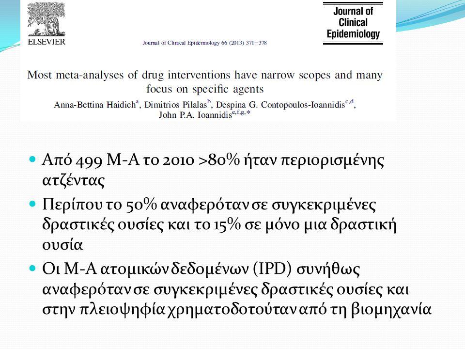 Από 499 Μ-Α το 2010 >80% ήταν περιορισμένης ατζέντας