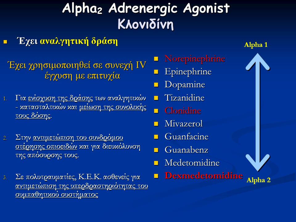 Alpha2 Adrenergic Agonist Κλονιδίνη