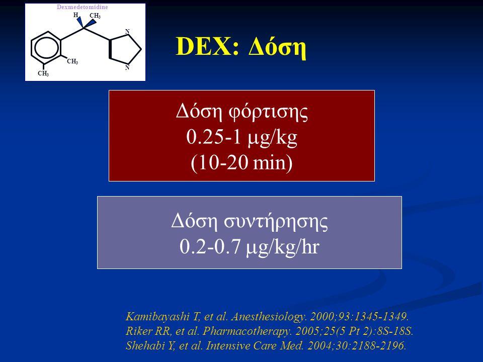 DEX: Δόση Δόση φόρτισης 0.25-1 g/kg (10-20 min) Δόση συντήρησης