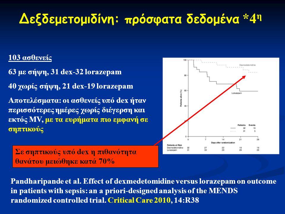 Δεξδεμετομιδίνη: πρόσφατα δεδομένα *4η