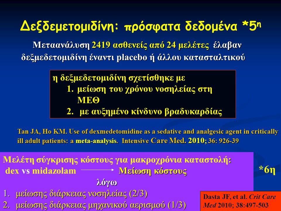 Δεξδεμετομιδίνη: πρόσφατα δεδομένα *5η