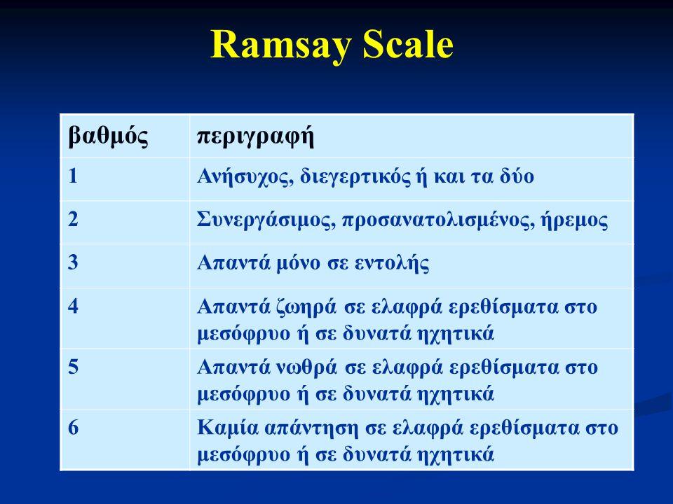 Ramsay Scale βαθμός περιγραφή 1 Ανήσυχος, διεγερτικός ή και τα δύο 2