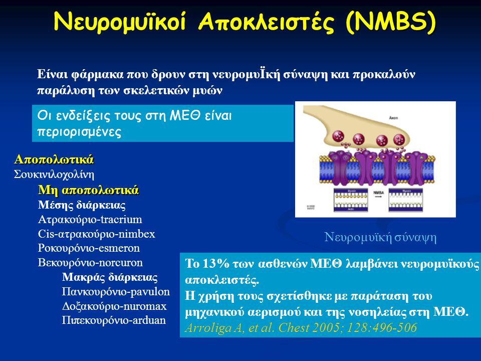 Νευρομυϊκοί Αποκλειστές (NMBS)