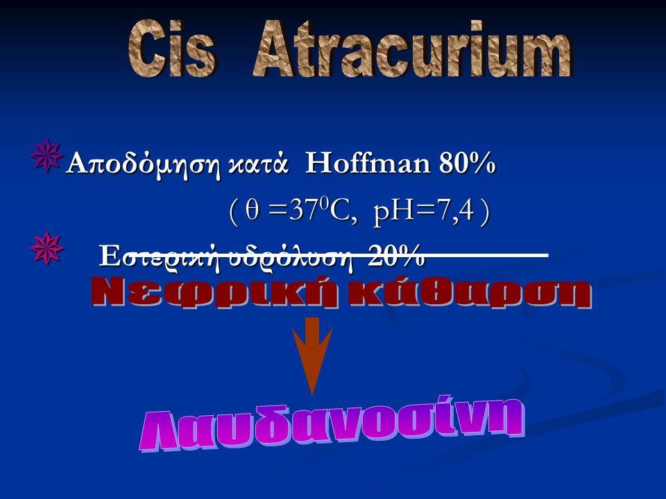 Cis Atracurium Νεφρική κάθαρση Λαυδανοσίνη Αποδόμηση κατά Hoffman 80%