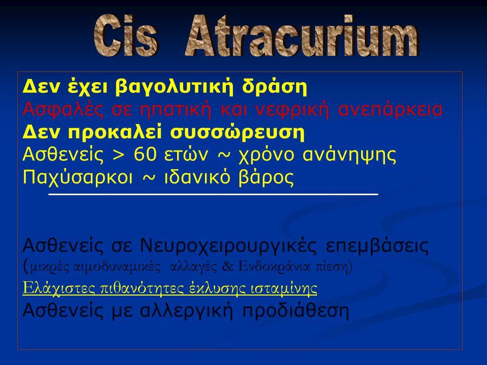 Cis Atracurium Δεν έχει βαγολυτική δράση
