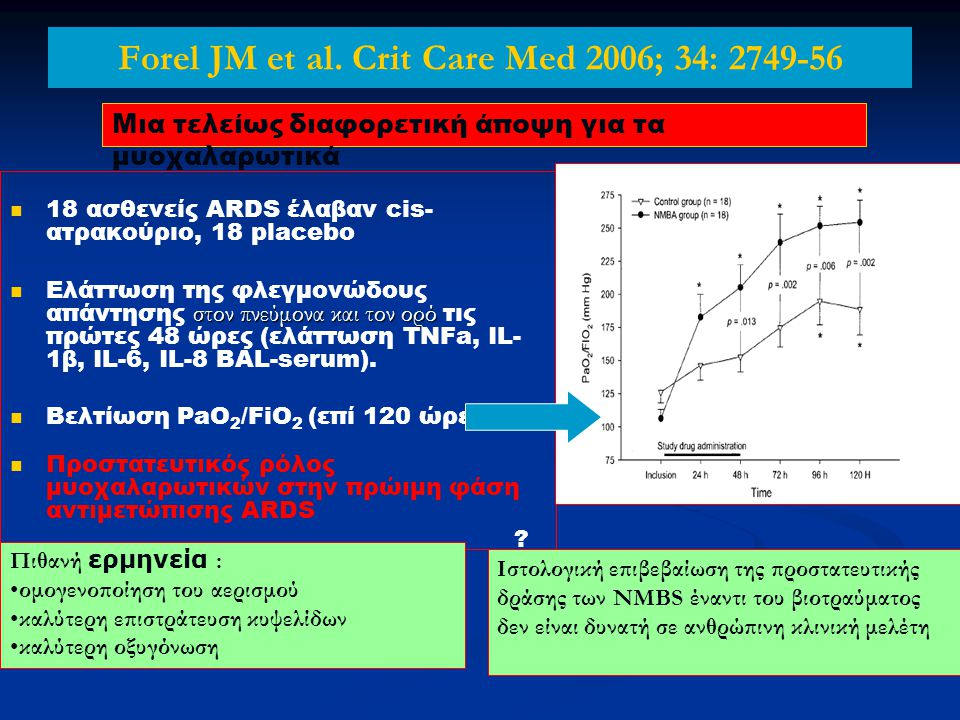 Forel JM et al. Crit Care Med 2006; 34: 2749-56