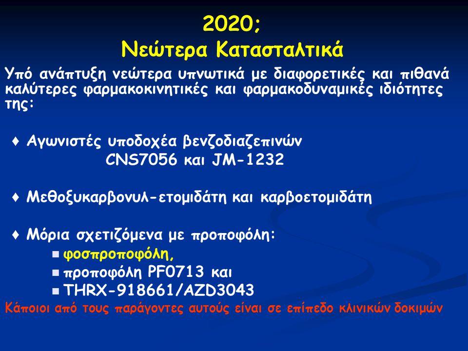 2020; Νεώτερα Κατασταλτικά
