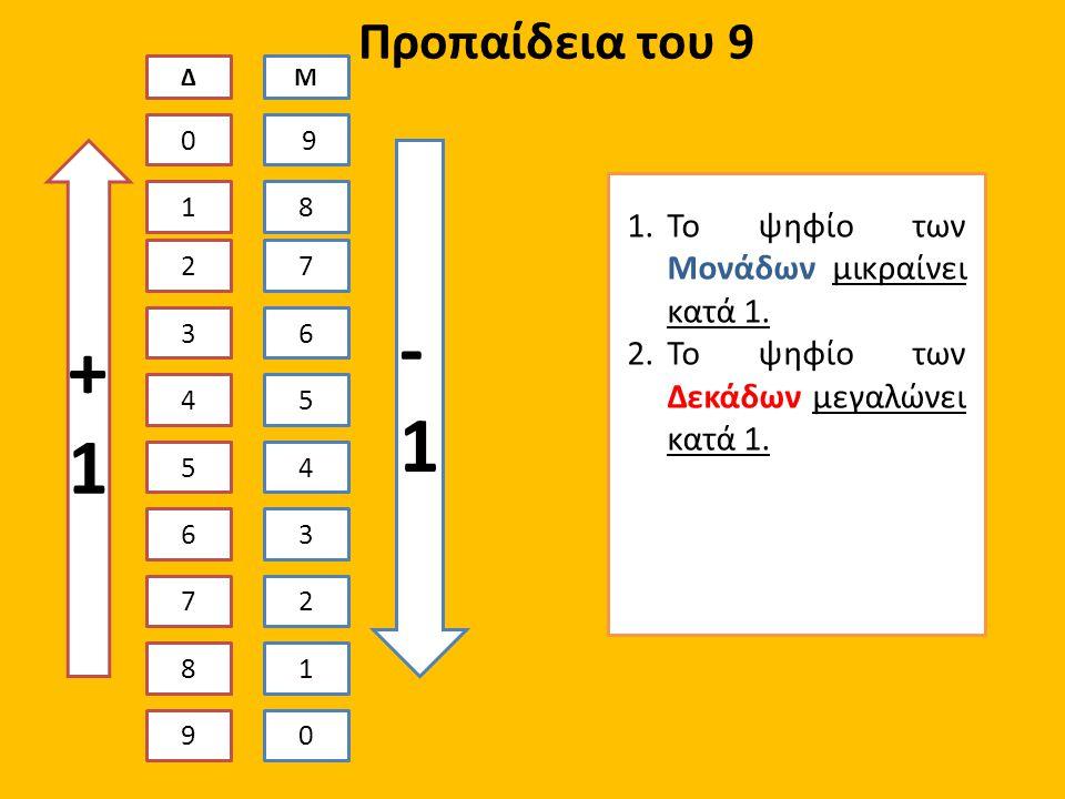 - 1 +1 Προπαίδεια του 9 Το ψηφίο των Μονάδων μικραίνει κατά 1.