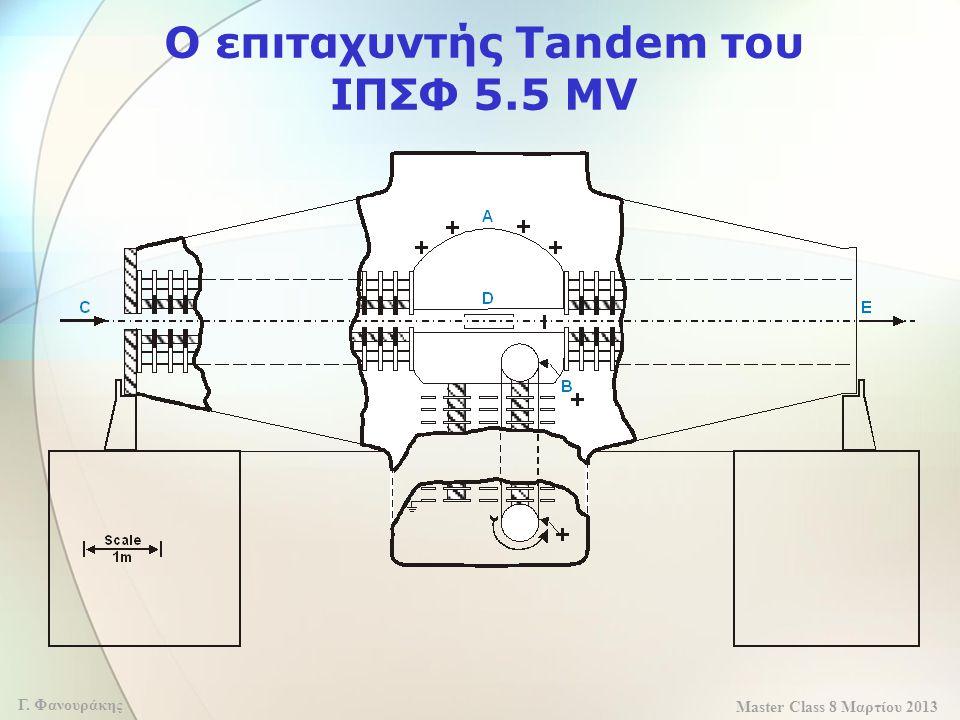 Ο επιταχυντής Tandem του ΙΠΣΦ 5.5 ΜV