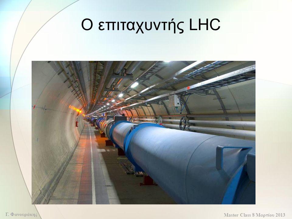 Ο επιταχυντής LHC