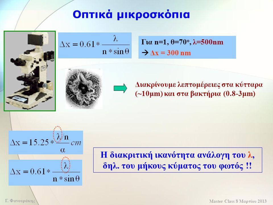 Οπτικά μικροσκόπια Για n=1, θ=70ο, λ=500nm.  Δx = 300 nm. Διακρίνουμε λεπτομέρειες στα κύτταρα (~10μm) και στα βακτήρια (0.8-3μm)