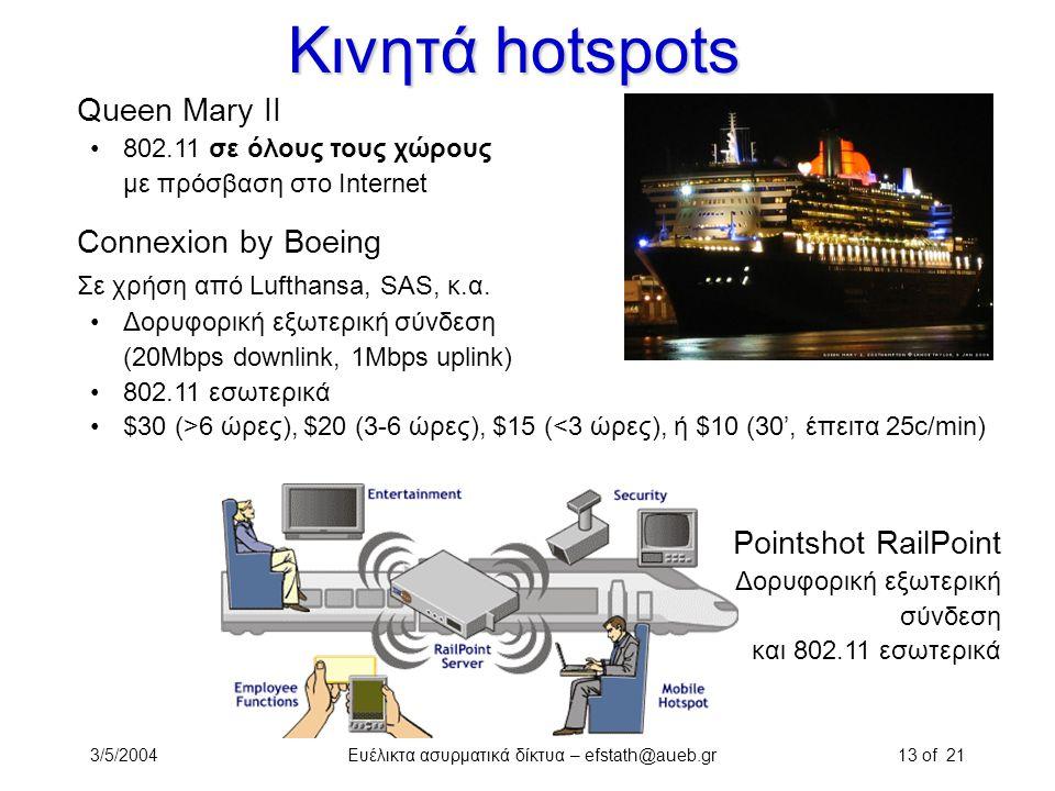 Ευέλικτα ασυρματικά δίκτυα – efstath@aueb.gr