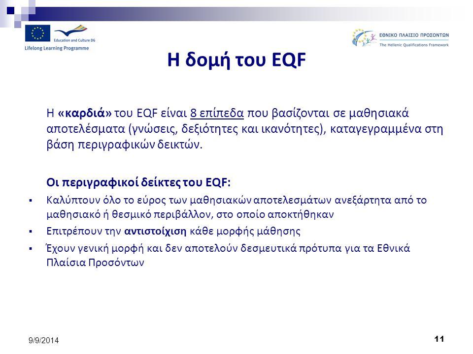 Η δομή του EQF
