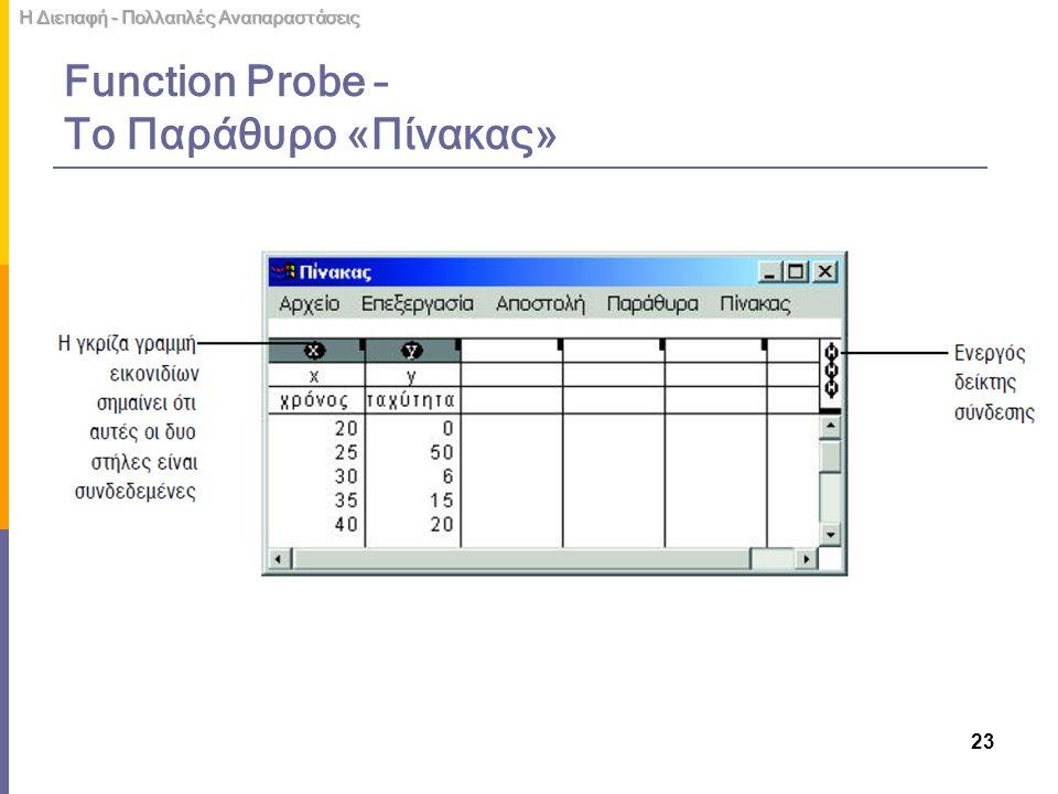Function Probe – Το Παράθυρο «Πίνακας»