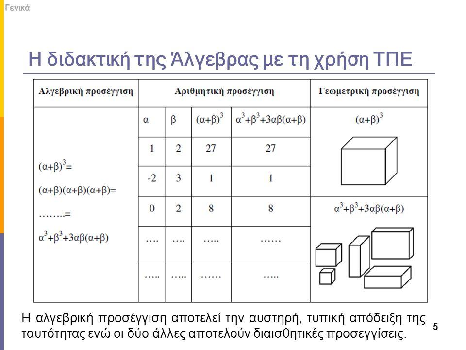 Η διδακτική της Άλγεβρας με τη χρήση ΤΠΕ
