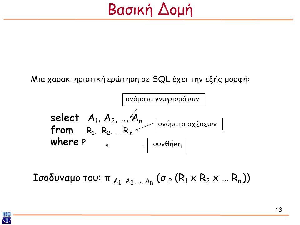Βασική Δομή select Α1, Α2, .., Αn from R1, R2, … Rm where P
