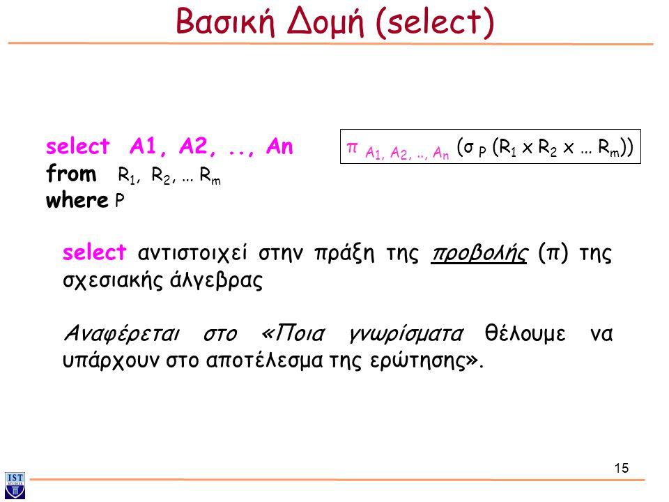 Βασική Δομή (select) select Α1, Α2, .., Αn from R1, R2, … Rm where P