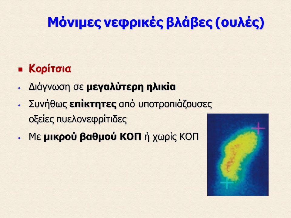 Μόνιμες νεφρικές βλάβες (ουλές)