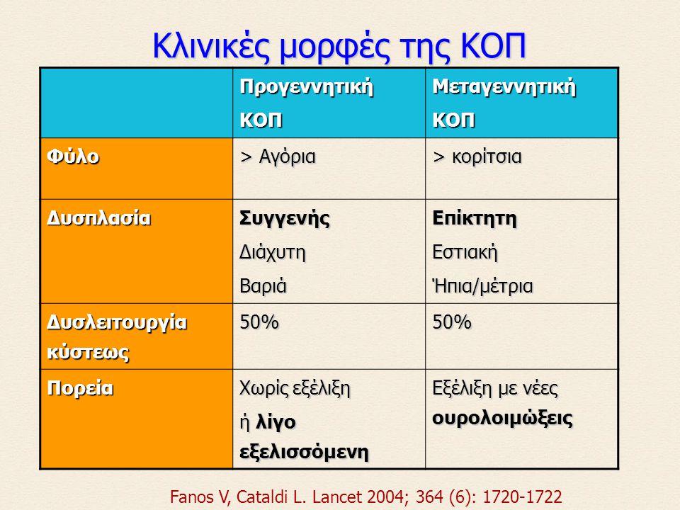 Κλινικές μορφές της ΚΟΠ