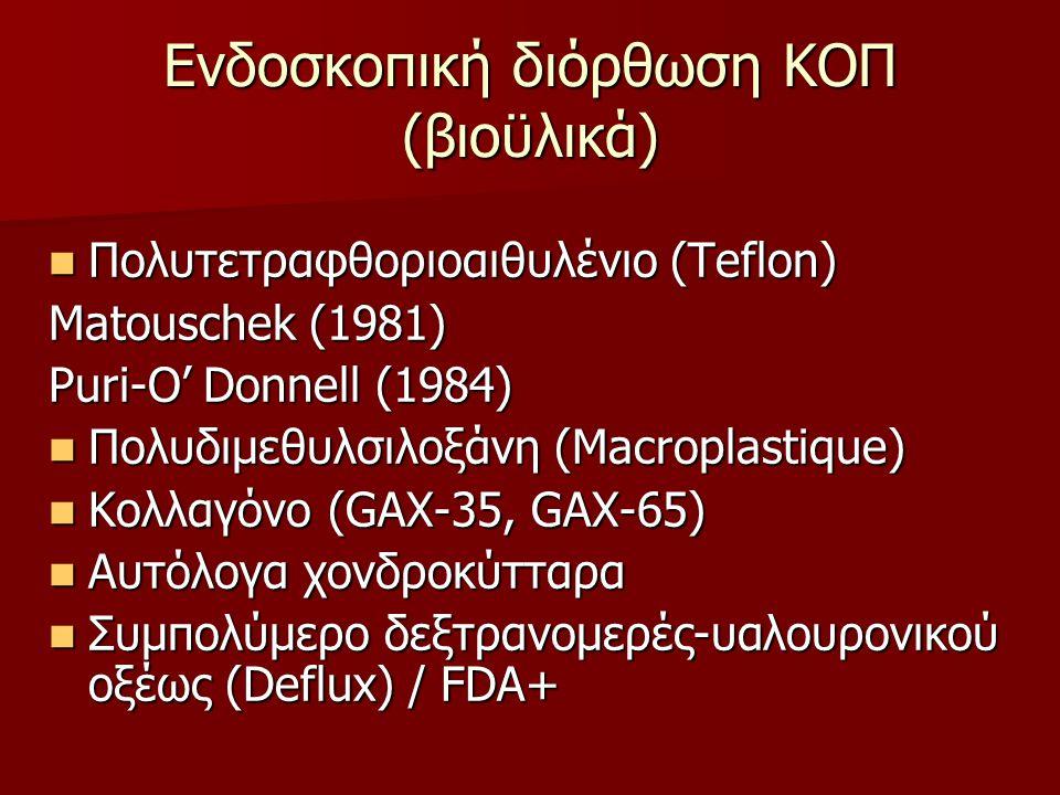 Ενδοσκοπική διόρθωση ΚΟΠ (βιοϋλικά)