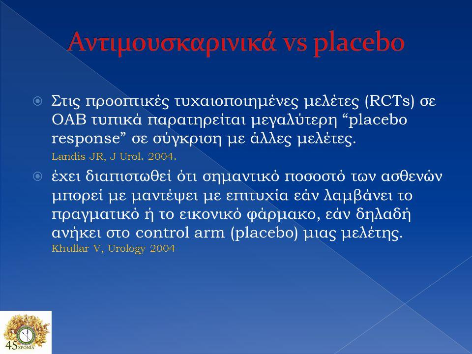 Αντιμουσκαρινικά vs placebo