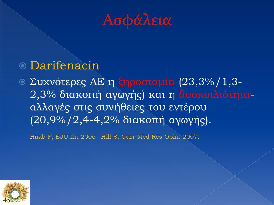Ασφάλεια Darifenacin.