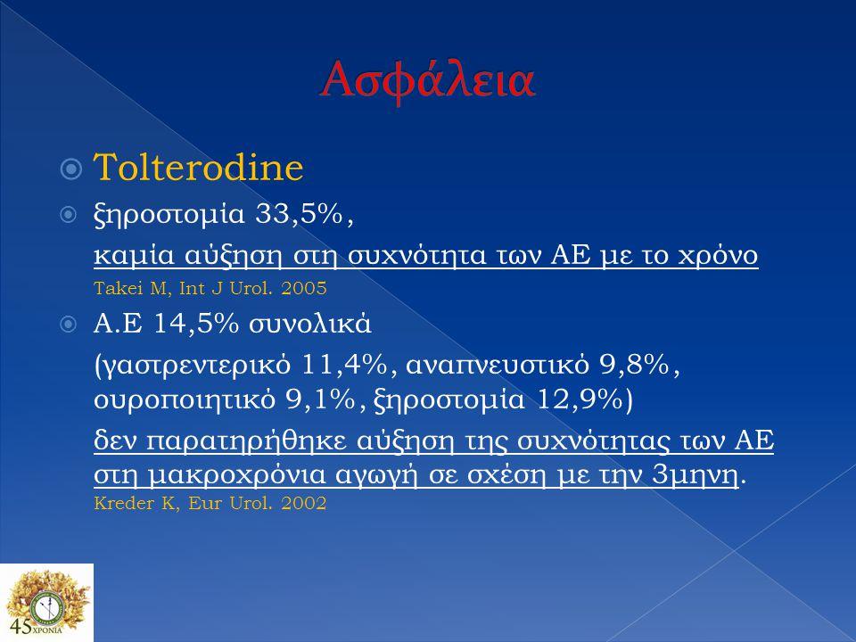 Ασφάλεια Tolterodine ξηροστομία 33,5%,